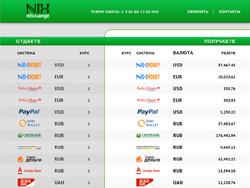 Знімок сайту nixexchange.com