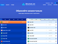 Знімок сайту bitochek.net