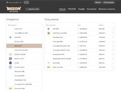 Site snapshot bissonexchange.net